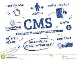 Content Mangement System based Website Solution in Chicago | Responsive Web Design & Development: Key to Any Successful Business | Scoop.it