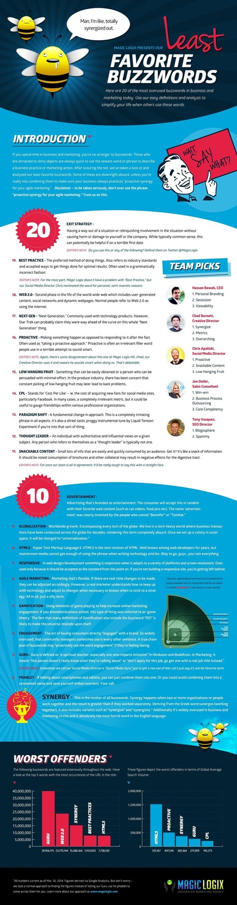 Top 20 Overused buzzwords in Business & Marketing | All Infographics | Scoop.it