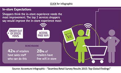 Study: Omnichannel customer experience far from seamless | RetailWire | Public Relations & Social Media Insight | Scoop.it