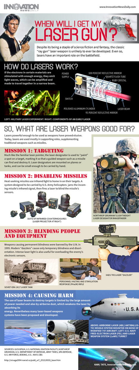 How Do Laser Weapons Work? (Infographic)   S&TScan   Scoop.it