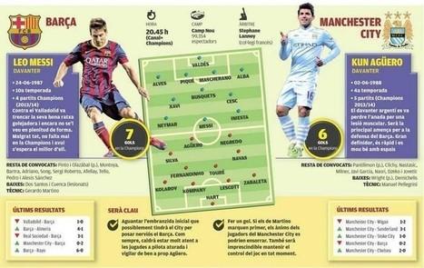 Regarder Le Match Fc Barcelone Vs Manchester City En Direct | Algerie musique | Scoop.it