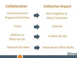 The Difference between Collaboration and Collective Impact | Collaboration for Social Impact | Scoop.it