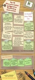 10 características de un vocabulario efectivo en ... - TICs y Formación   Diseño Instruccional UNET   Scoop.it