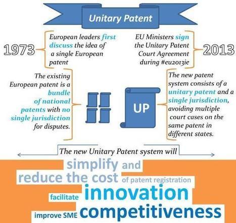 Icamalaga.es: La Patente Única Europea   Se busca traductor   Scoop.it
