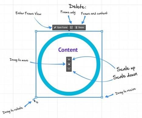 Maak overzichtelijke en verbluffende presentaties met Prezi | Social Media & sociaal-cultureel werk | Scoop.it