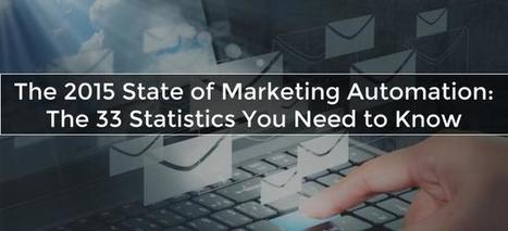 The 2015 State of Marketing Automation: The 33 Statistics You Need to Know | All About Marketing Operations | Scoop.it