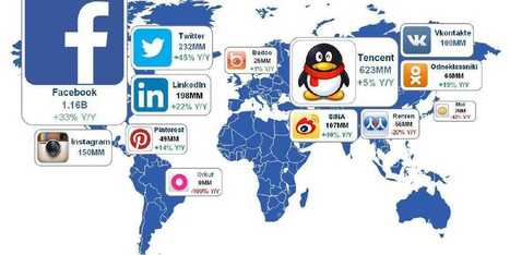 This Map Shows The Battle Between The World's Biggest Social Networks | Social Marketing on Social Networks | Scoop.it