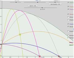 Ultimate Projectiles - GeoGebraTube | Geogebra en el aula | Scoop.it