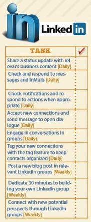 Social Media Infographics | LinkedIn Today | Scoop.it