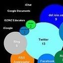 TESOLOER   Home   Collaborative Understandings   Ben's Favorite Sites for Networking   Scoop.it