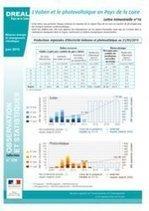DREAL > La puissance cumulée des installations photovoltaïques en Pays de la Loire s'élève à 384,9 MW au 31 mars 2016   Observer les Pays de la Loire   Scoop.it
