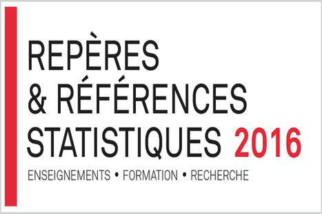 Repères et références statistiques sur les enseignements, la formation et la recherche | Alternance emploi-formation | Scoop.it