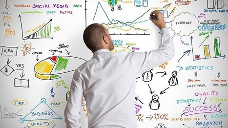 Piano di Web Marketing - Studio Giannella   Web Marketing Italia   Scoop.it