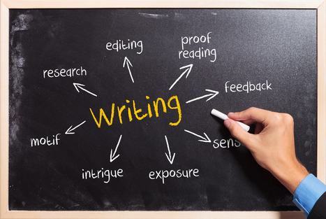Dramatic Writing Results In Only a Few Hours! - Writing For Results | Online Writing Courses in NZ | Scoop.it