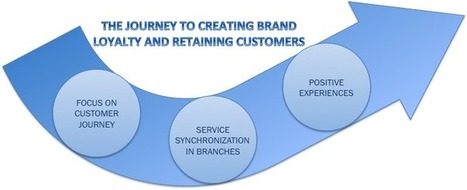 Your Route To Creating Amazing Customer Experience | Customer Experience | Scoop.it
