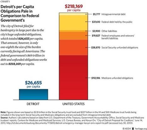 Detroit's Bankruptcy Marks The Tip Of The Iceberg - Analysis - Albany Tribune | Economics | Scoop.it