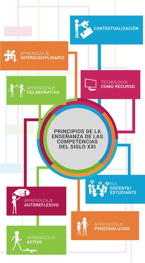 Principios de Enseñanza y aprendizaje | Competencias del siglo XXI | Educação e Web | Scoop.it
