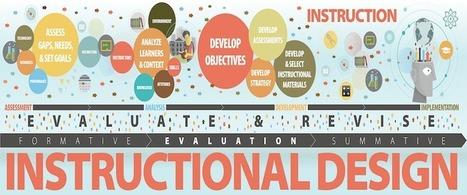 La importancia del diseño instruccional en el uso de la tecnología (2/2) | Tecnología Educativa | Scoop.it