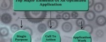 Top Major Elements of an Optimized Application | Appliconic | Scoop.it