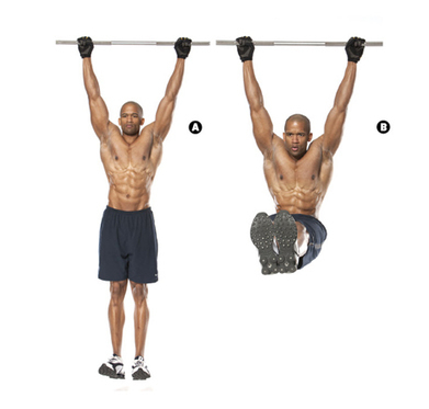 Your Five-Minute Six-Pack Plan | All about lifting and workouts - you can do it! | Scoop.it