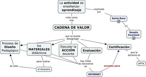 Educacion y Universidad|Conocity | The digital tipping point | Scoop.it