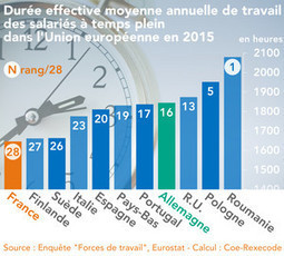 Durée effective du travail. | SES-BANK | Scoop.it
