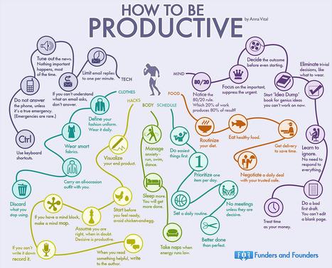 Productivité : Les habitudes des personnes performantes (infographie) | Widoobiz | a Road map for success | Scoop.it