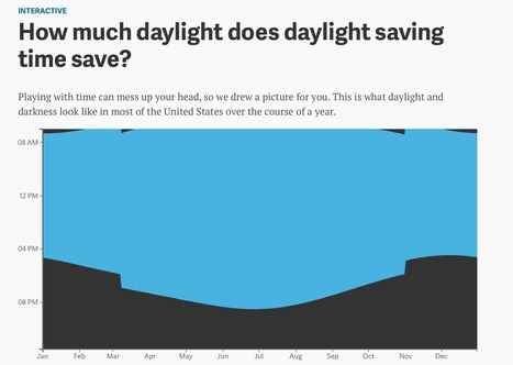 How much daylight does daylight saving time save? | Journalisme graphique | Scoop.it