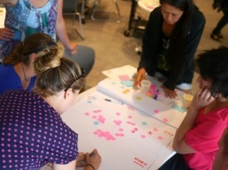 NoTosh - The Lab | Engaged learning | Scoop.it
