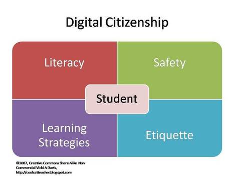Week 3: Should Schools be Required to Teach Digital Citizenship ... | Integrating Technology in Education | Digital Citizenship Information | Scoop.it