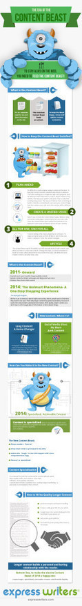 Infographic: The Era of the Content Beast - Express Writers | SEO | Scoop.it