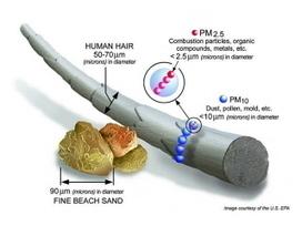 Reaction Design prédit la formation des particules dans les moteurs | great buzzness | Scoop.it