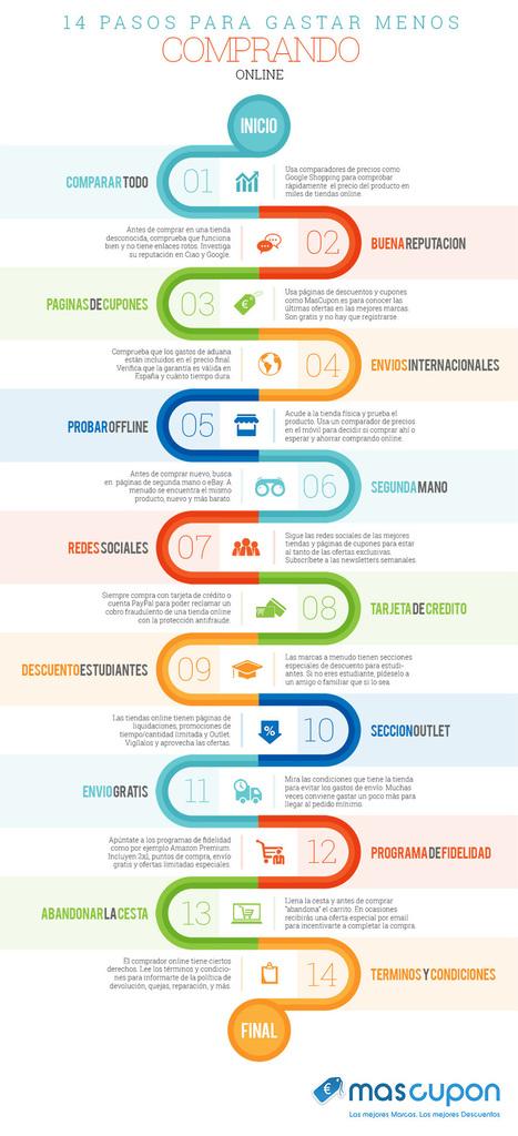 14 pasos para gastar menos comprando online | Pedalogica: educación y TIC | Scoop.it