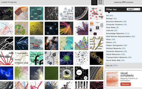 7 Data Viz Sites to Inspire Your Creative Eye | Social and digital network | Scoop.it