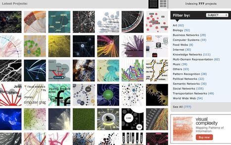 7 Data Viz Sites to Inspire Your Creative Eye | visual data | Scoop.it