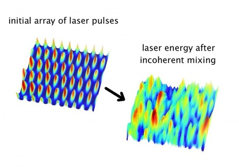 Lasers could shrink particle accelerators from kilometers to meters | Amazing Science | Scoop.it