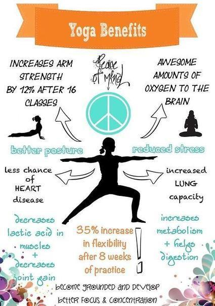Ow.ly - image uploaded by @Legacyoga   Ayurveda   Scoop.it