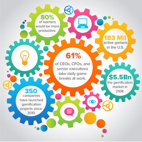 8 Surprising Gamification Statistics | DigitalChalk Blog | Education Hot Topics | Scoop.it