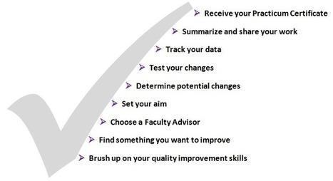 Institute for Healthcare Improvement: IHI Open School Quality Improvement Practicum   Quality Improvement   Scoop.it