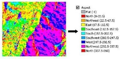 Visualizar orientação da declividade (Aspect - 3D Analyst) ~ Geotecnologias Luís Lopes | ArcGIS-Brasil | Scoop.it