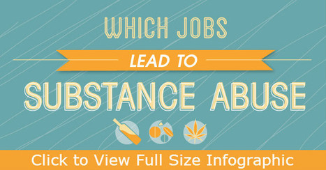 Which Jobs Lead to Substance Abuse? [Infographic] | 12Palms | Which Jobs Lead to Substance Abuse? | Scoop.it