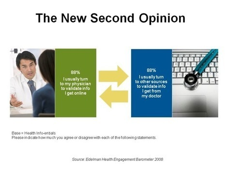 Consumers of healthcare | World of DTC Marketing.com | Pharma Strategic | Scoop.it