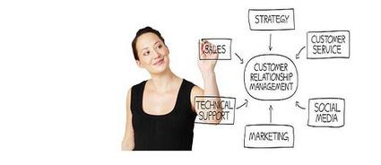 Gestion de la relation : une morale de la maîtrise? | Excellence Relationnelle & Parler client | Scoop.it