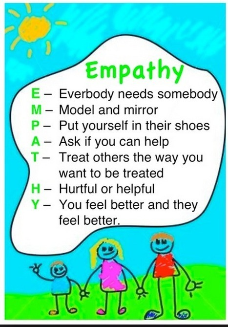 What You Need to Know about Empathy Vs Sympathy | positive psychology | Scoop.it