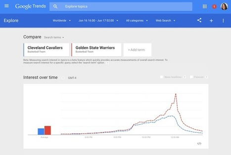 Google Trends Gets Redesign With A Focus On Real-Time Data | Multimedia Journalism | Scoop.it