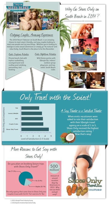 Why Go Shoes Only on South Beach in 2014? [Infographic] | ShoesOnlyTravel.com | Shoes Only Travel | Scoop.it