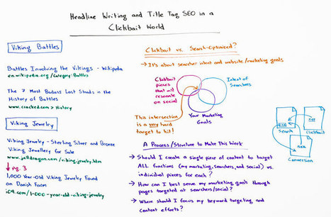 Headline Writing and Title Tag SEO in a Clickbait World - Whiteboard Friday | Web Content Enjoyneering | Scoop.it