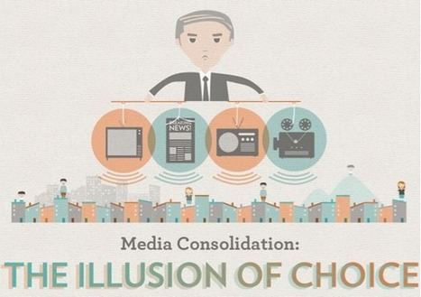 """Infographic: Media Consolidation – The Illusion of Choice"" OWNI.eu, News, Augmented 