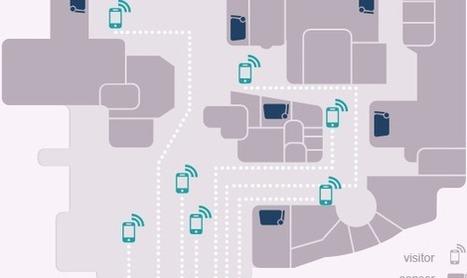 Smart Flows, la technologie pour comprendre les comportements en magasins | Channel Scoop | Scoop.it