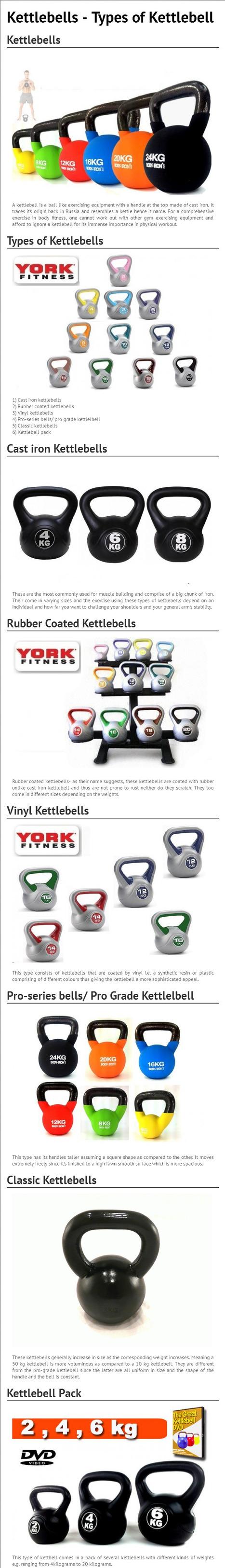 Kettlebells - Types of Kettlebells [INFOGRAPH]   worldfitness   Scoop.it